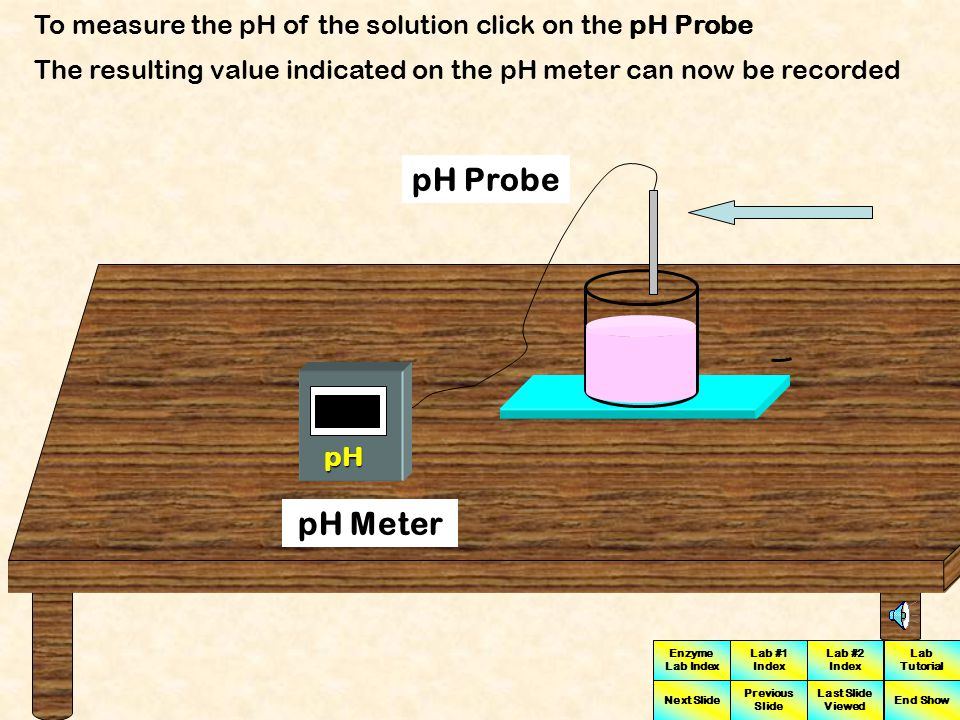 To measure the pH of the solution click on the pH Probe