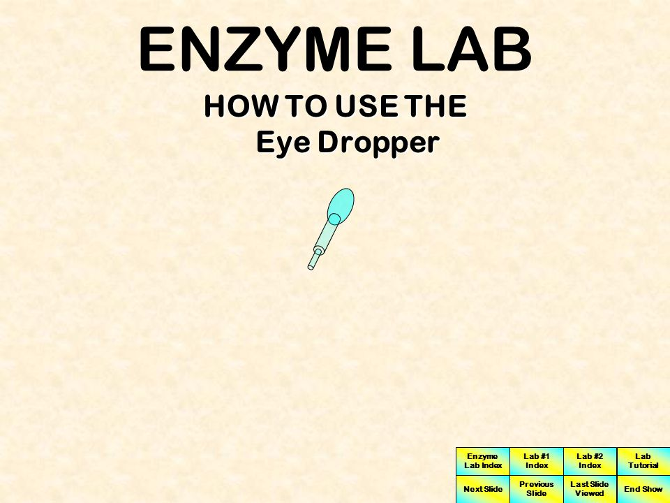 HOW TO USE THE Eye Dropper