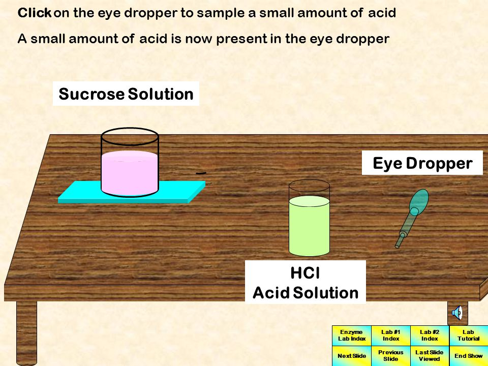 Sucrose Solution Eye Dropper HCl Acid Solution