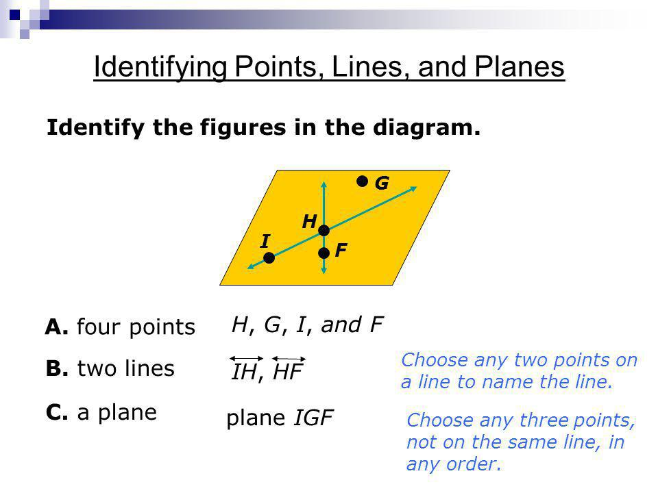 Identifying Points, Lines, and Planes