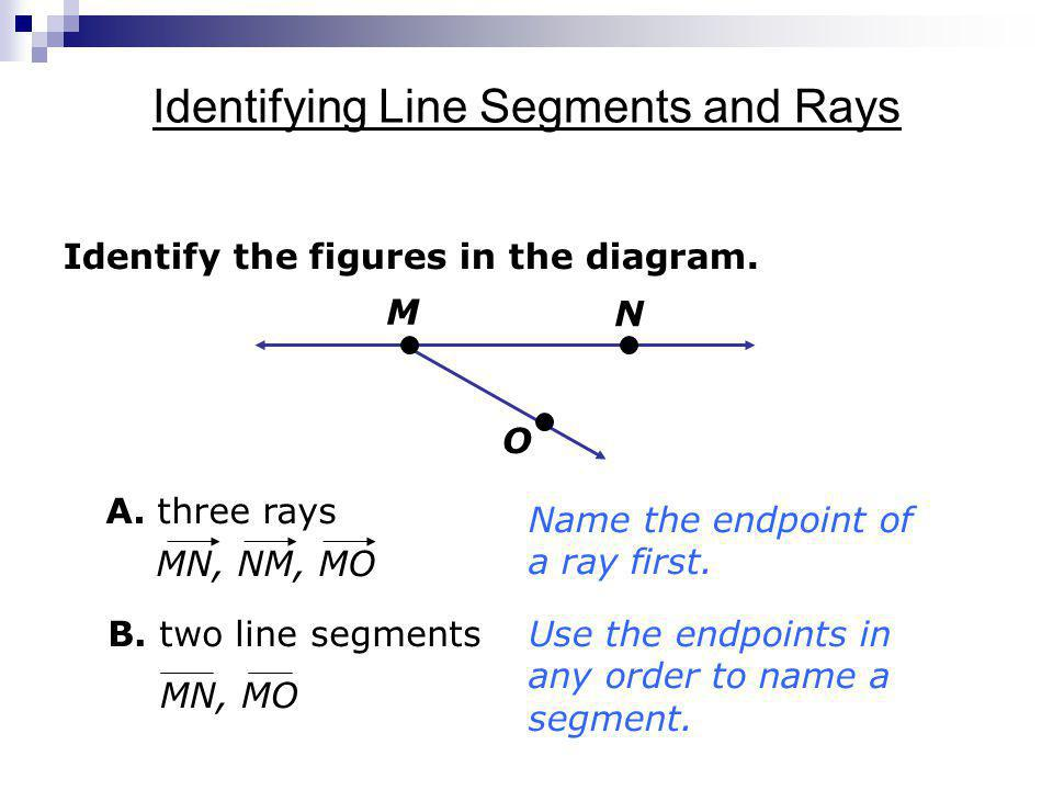 Identifying Line Segments and Rays
