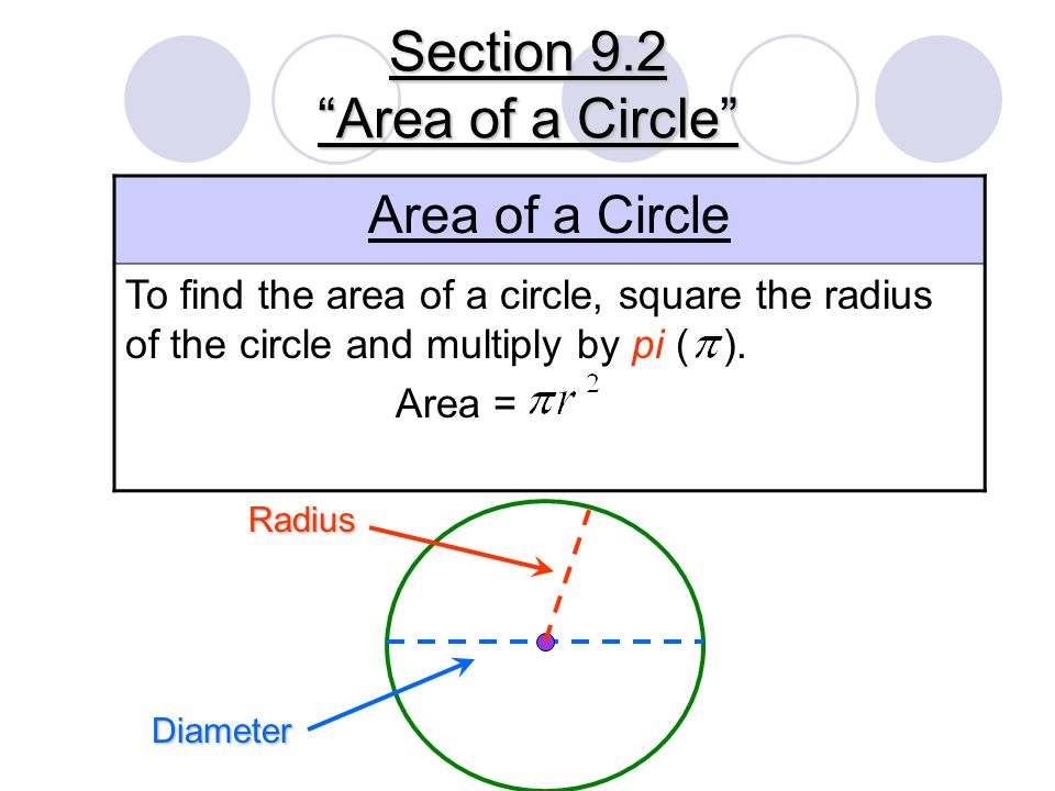 Section 9.2 Area of a Circle