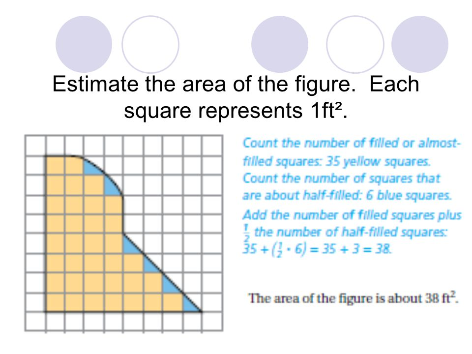 Estimate the area of the figure. Each square represents 1ft².