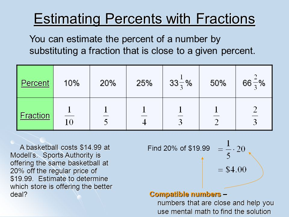 Estimating Percents with Fractions