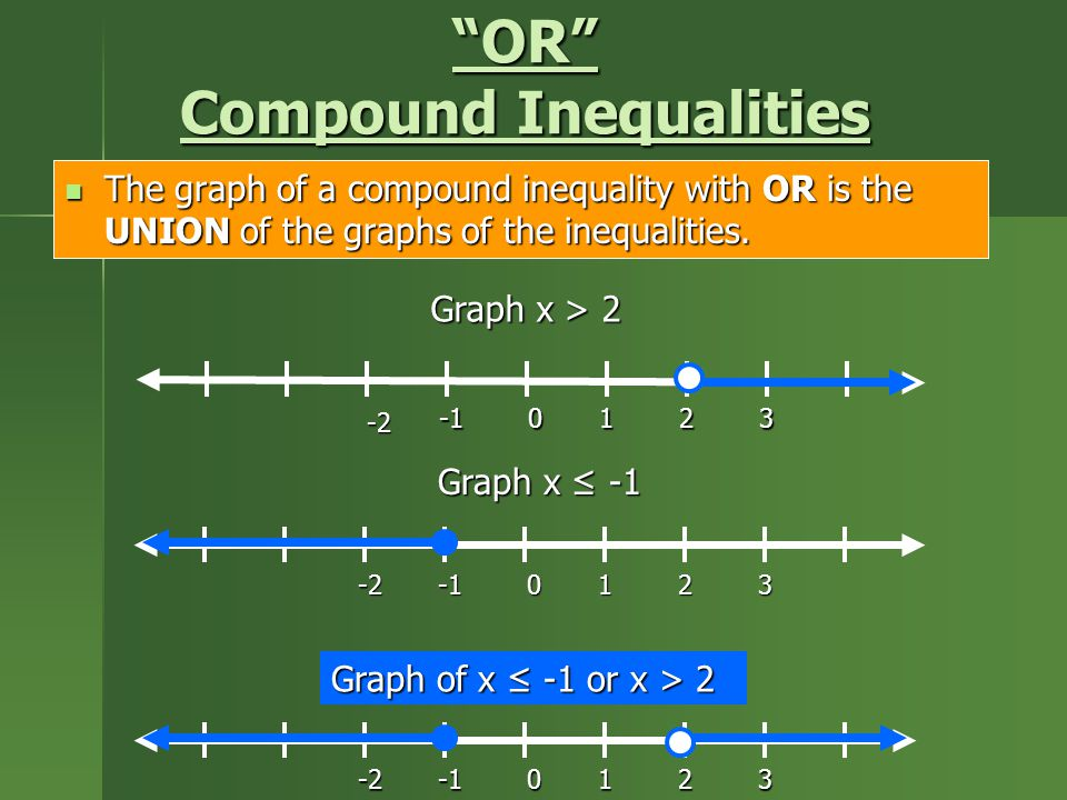 OR Compound Inequalities