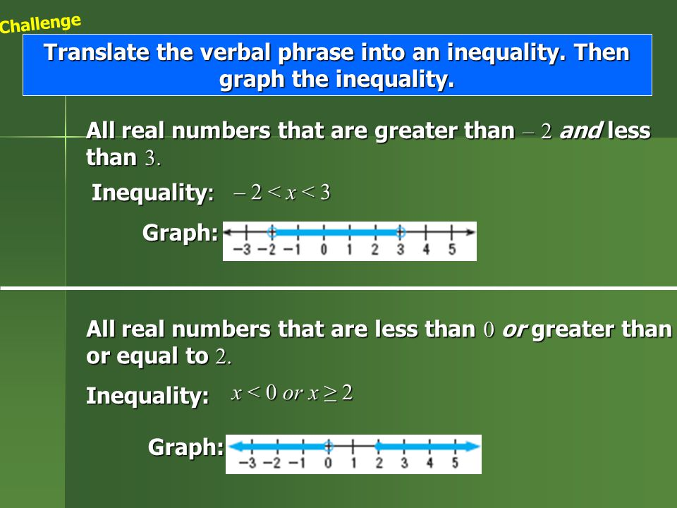Translate the verbal phrase into an inequality. Then