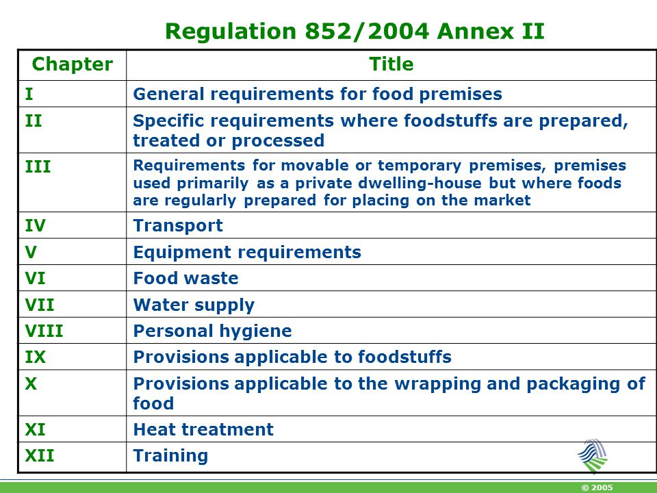 Regulation 852/2004 Annex II Chapter Title I