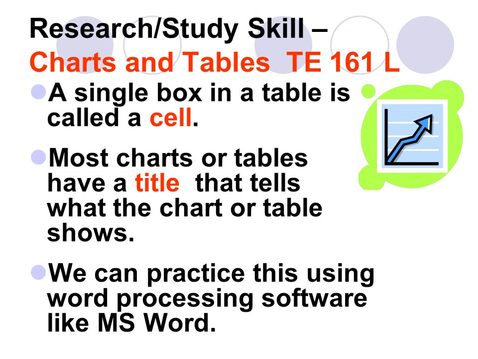 Research/Study Skill – Charts and Tables TE 161 L