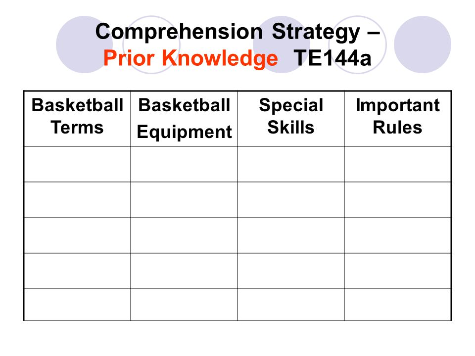 Comprehension Strategy – Prior Knowledge TE144a