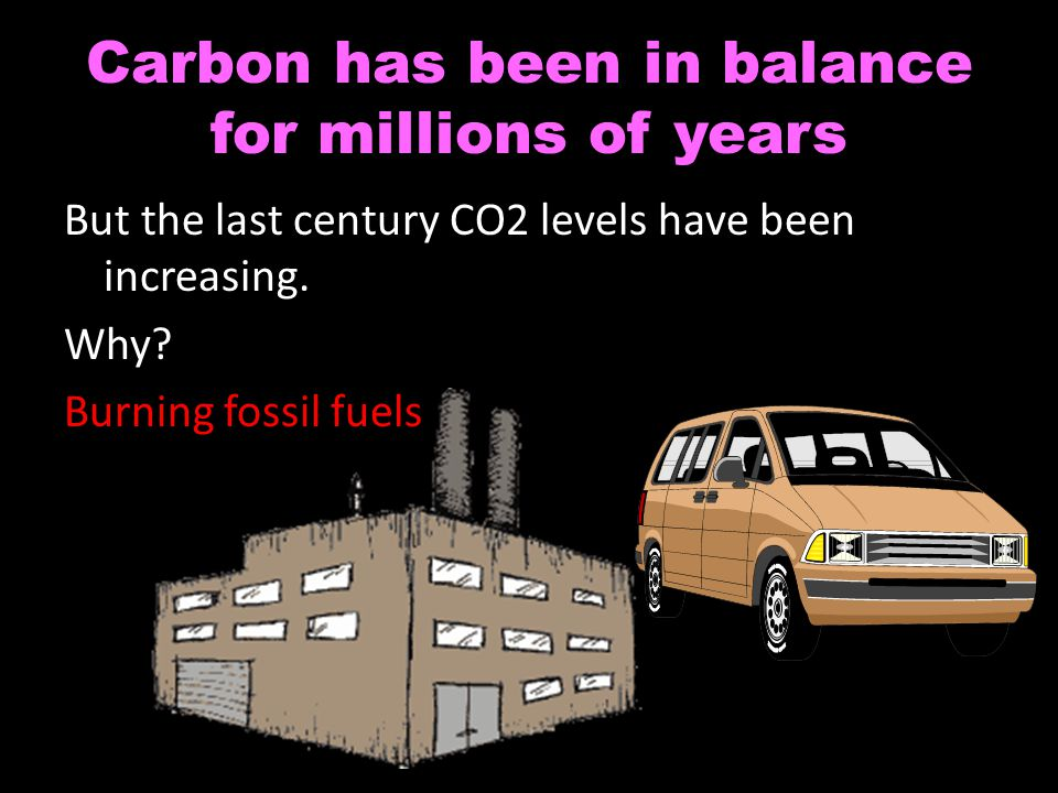 Carbon has been in balance for millions of years