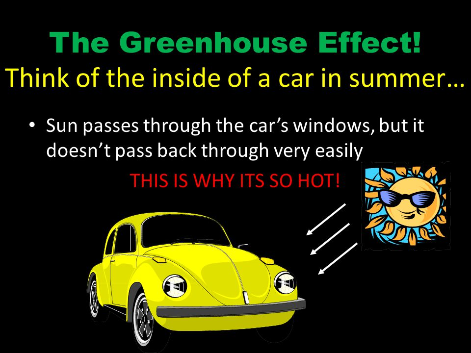 The Greenhouse Effect! Think of the inside of a car in summer…