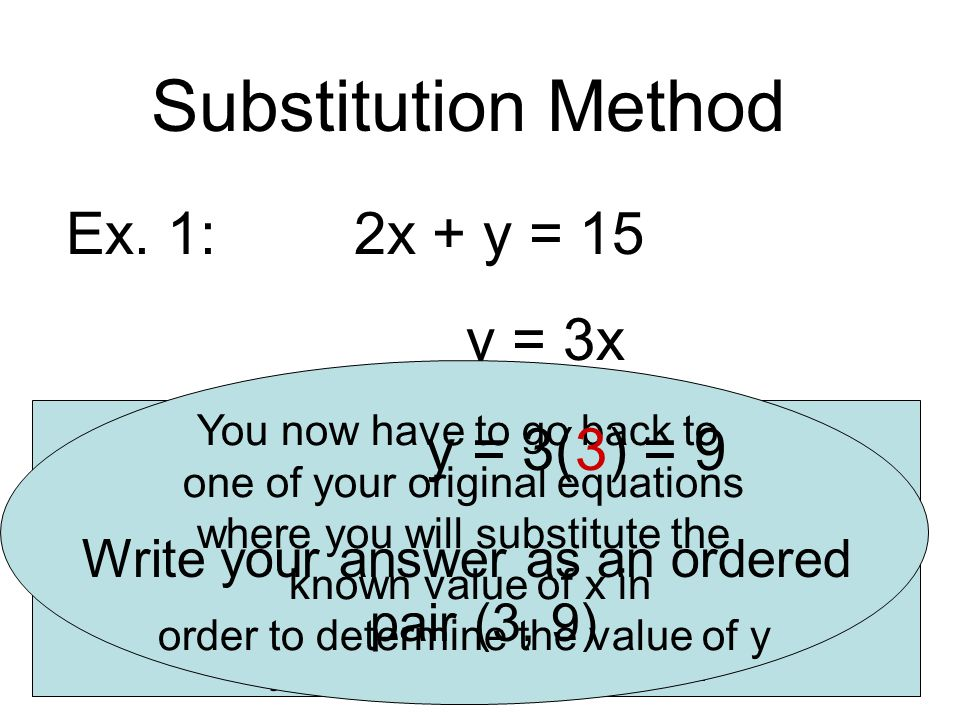 Substitution Method Ex. 1: 2x + y = 15 y = 3x so 5x = 15 and x = 3