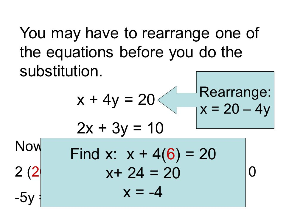 You may have to rearrange one of the equations before you do the substitution.