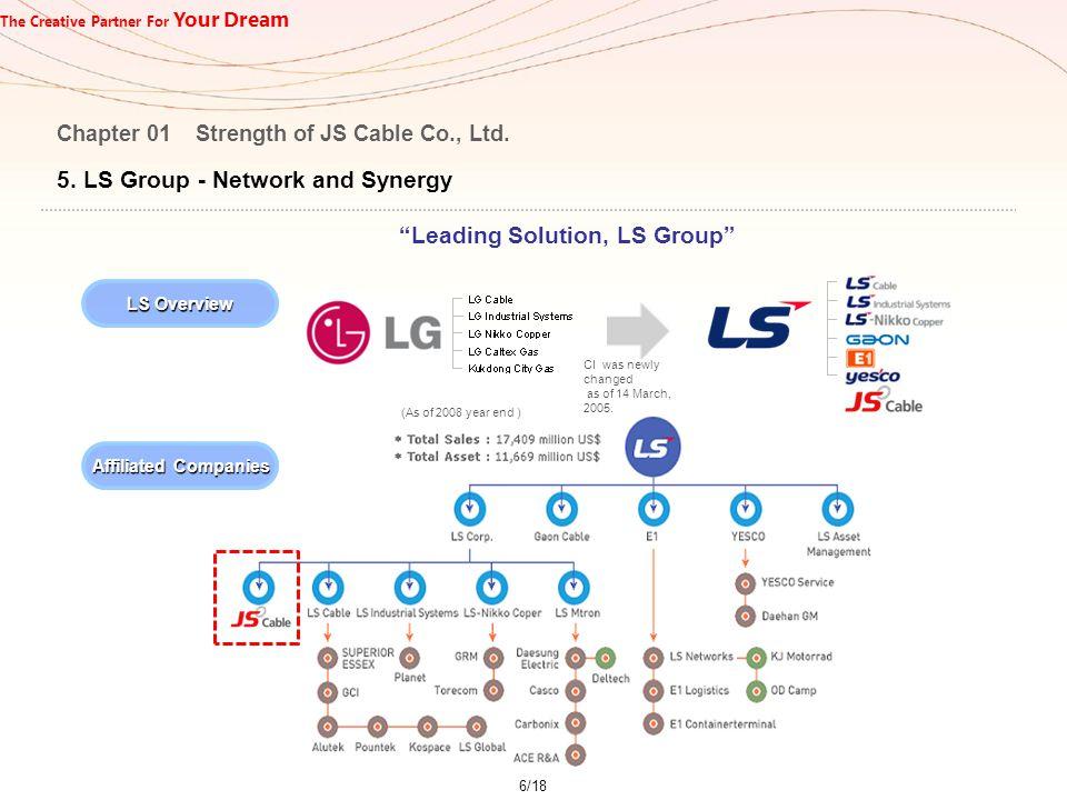 QESH System 6. Global Standard System