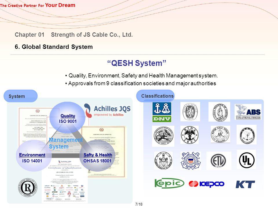 SAP R/3 ERP System 6. Global Standard System