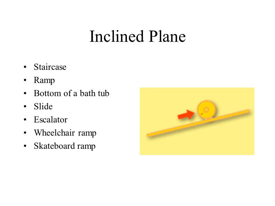 Inclined Plane Staircase Ramp Bottom of a bath tub Slide Escalator