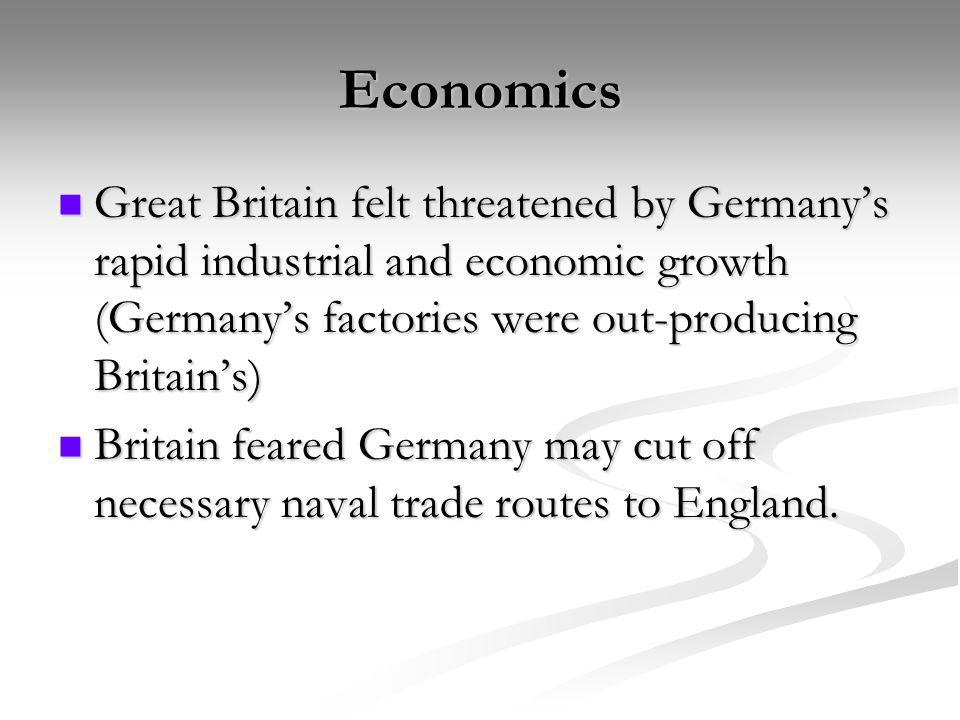 Economics Great Britain felt threatened by Germany's rapid industrial and economic growth (Germany's factories were out-producing Britain's)