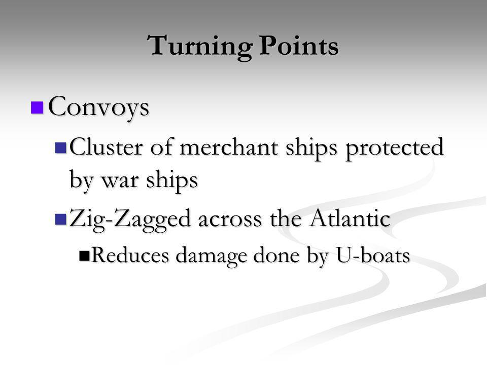 Turning Points Convoys