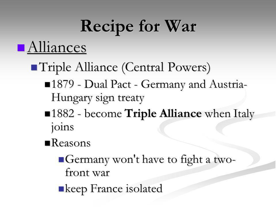 Recipe for War Alliances Triple Alliance (Central Powers)