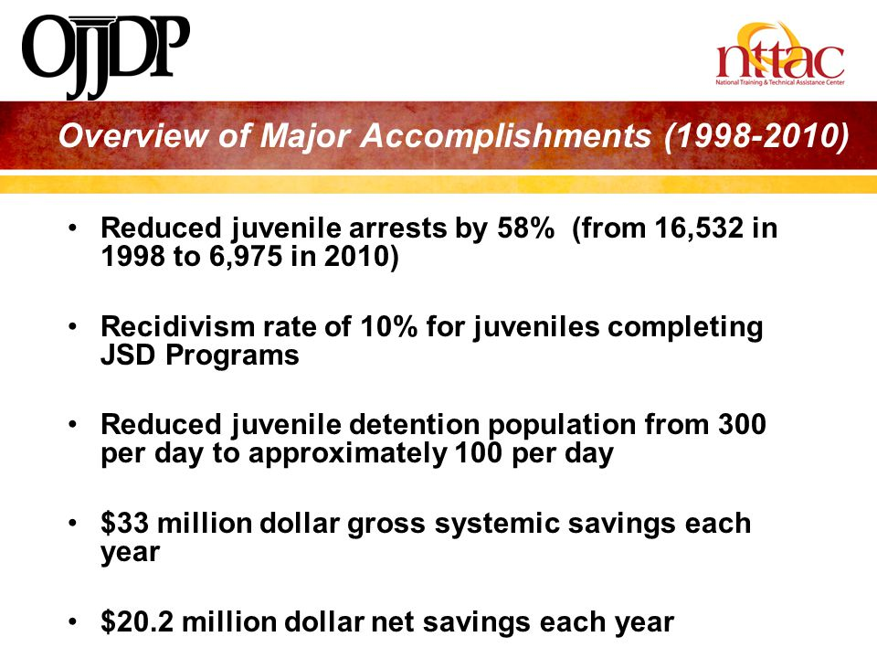 Overview of Major Accomplishments (1998-2010)