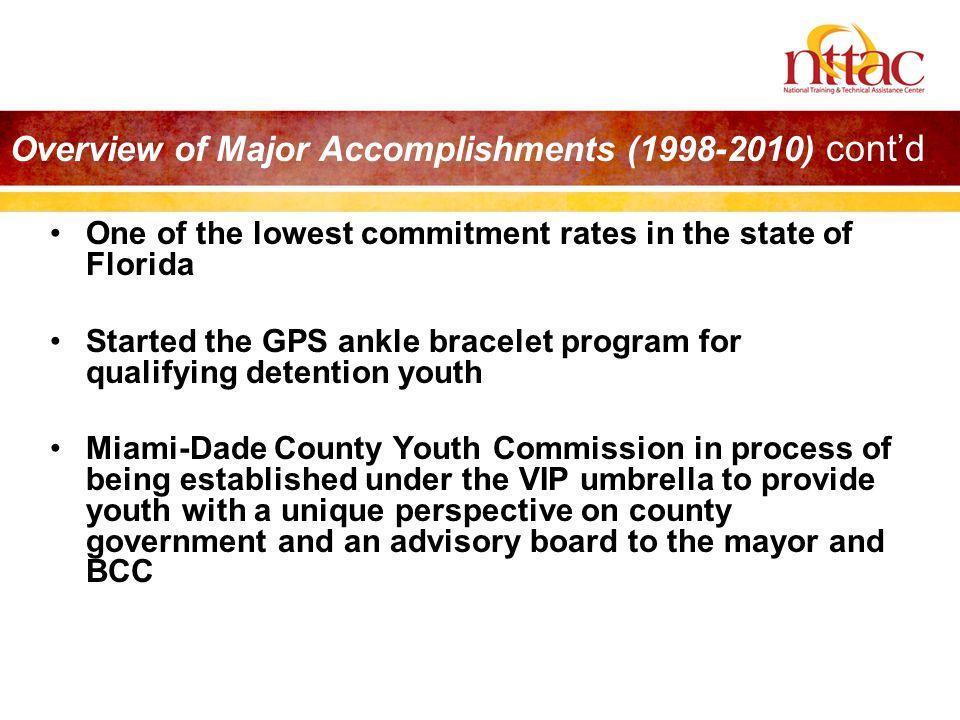 Overview of Major Accomplishments (1998-2010) cont'd