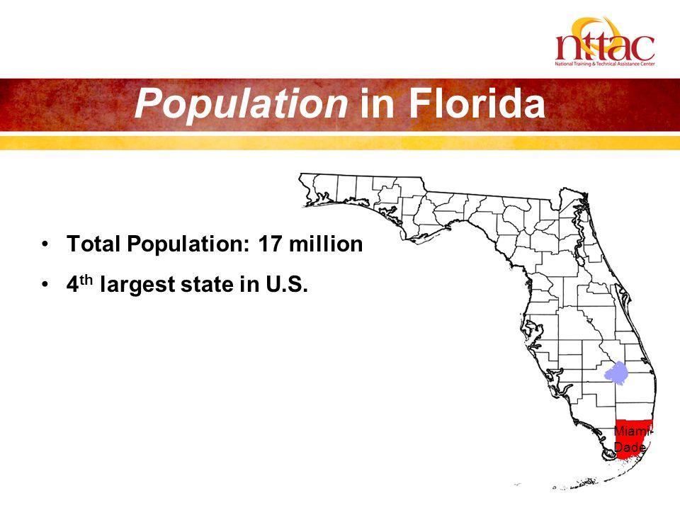 Population in Florida Total Population: 17 million