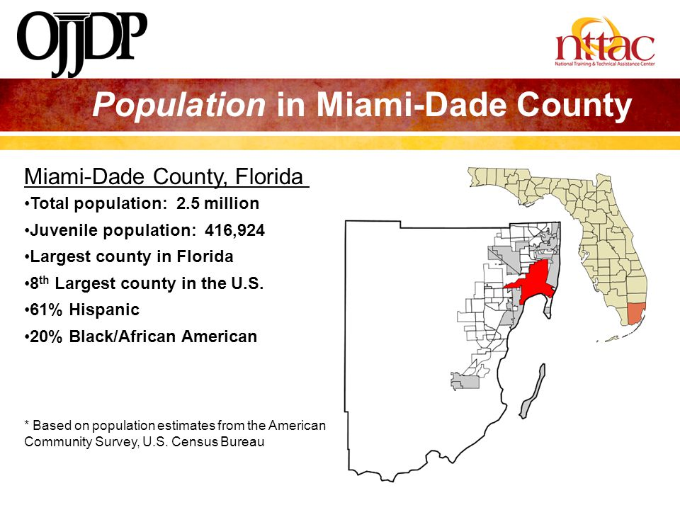 Population in Miami-Dade County