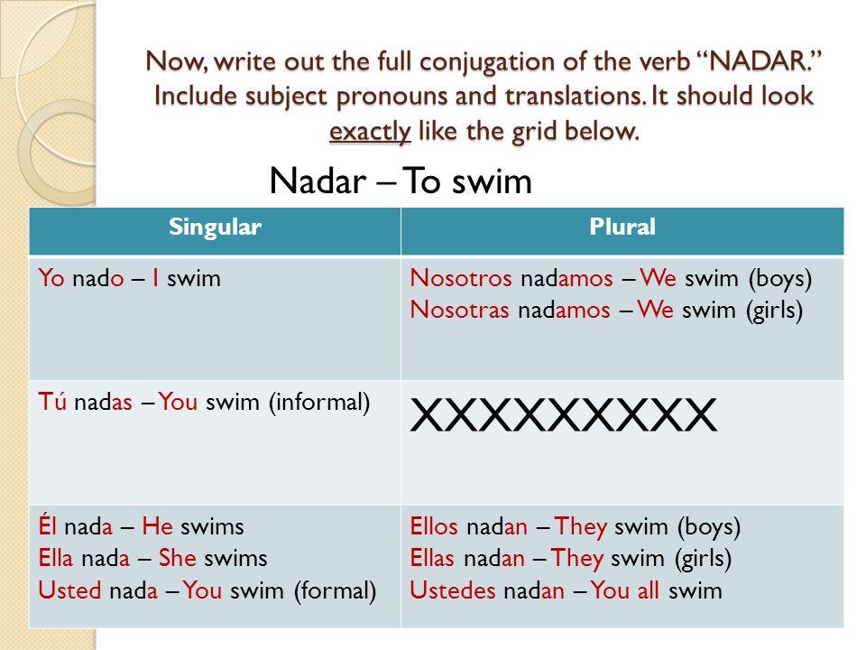 XXXXXXXXX Nadar – To swim