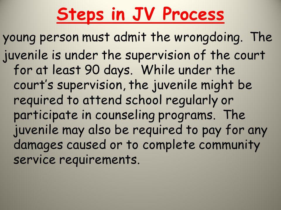 Steps in JV Process