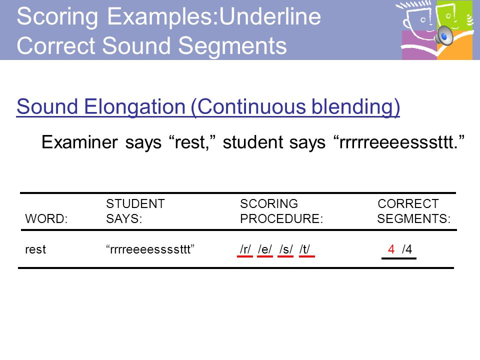 Scoring Examples:Underline Correct Sound Segments