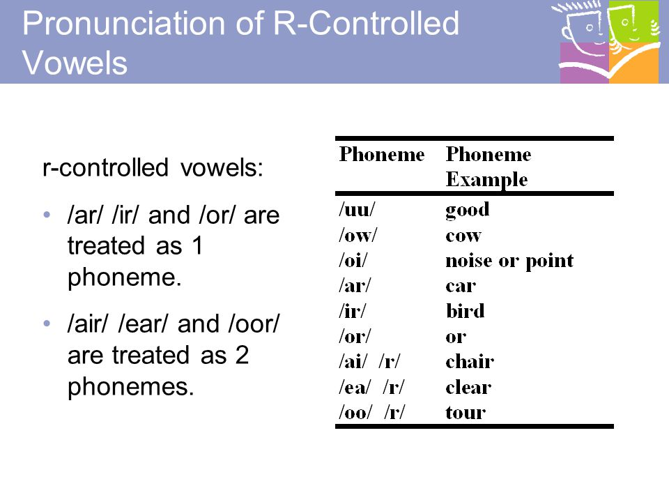 Pronunciation of R-Controlled Vowels