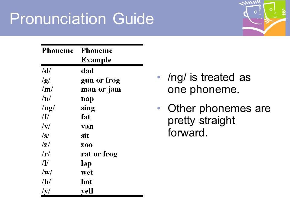 Pronunciation Guide /ng/ is treated as one phoneme.