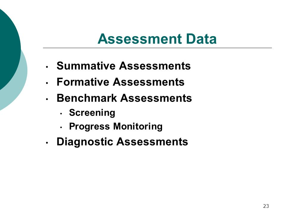 Assessment Data Summative Assessments Formative Assessments