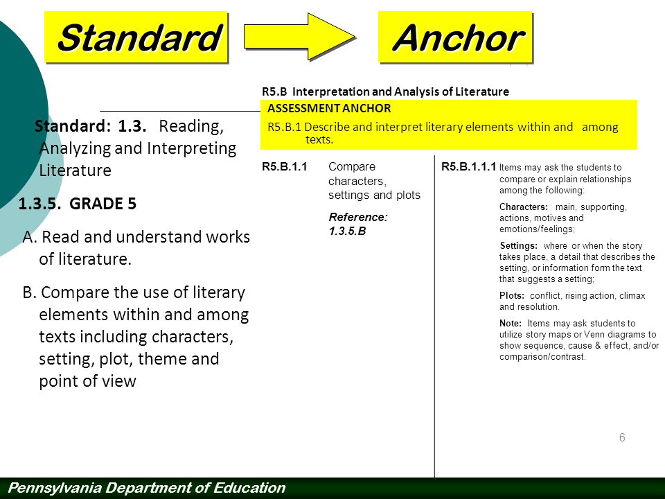 Standard Anchor. R5.B Interpretation and Analysis of Literature. ASSESSMENT ANCHOR.