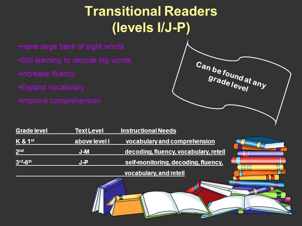 Transitional Readers (levels I/J-P)