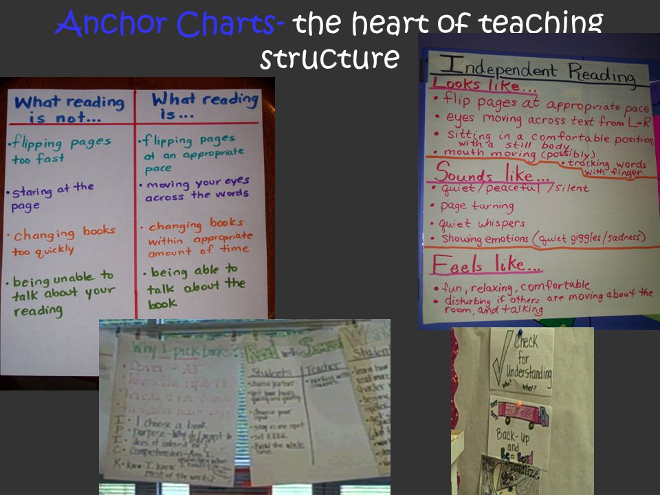 Anchor Charts- the heart of teaching structure