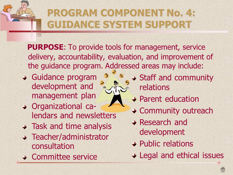 PROGRAM COMPONENT No. 4: GUIDANCE SYSTEM SUPPORT