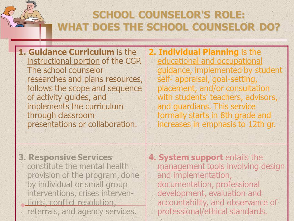 SCHOOL COUNSELOR S ROLE: WHAT DOES THE SCHOOL COUNSELOR DO