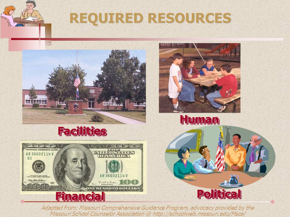 REQUIRED RESOURCES Human Facilities Political Financial