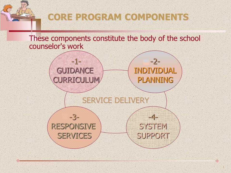 CORE PROGRAM COMPONENTS