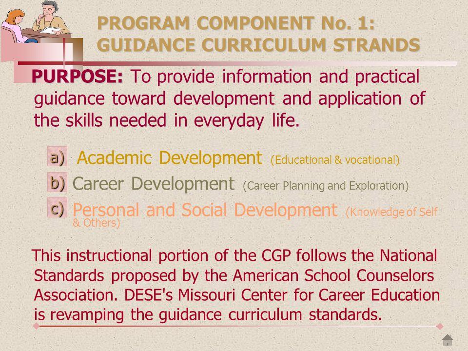PROGRAM COMPONENT No. 1: GUIDANCE CURRICULUM STRANDS
