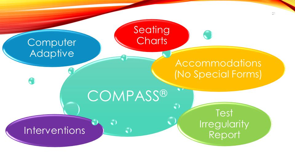 COMPASS® Computer Adaptive Accommodations (No Special Forms)