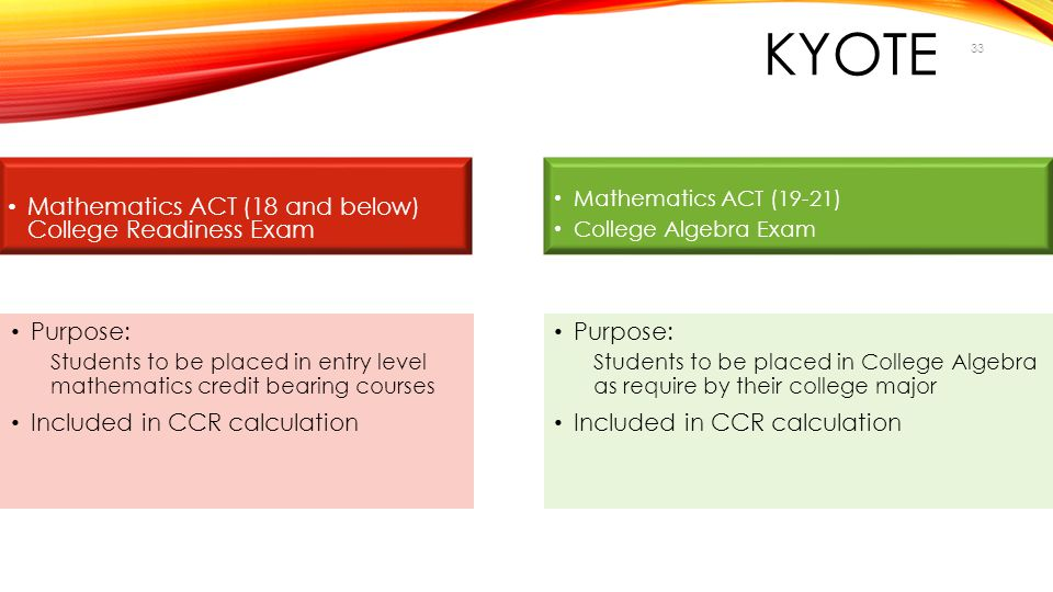 KYOTE Mathematics ACT (18 and below) College Readiness Exam Purpose: