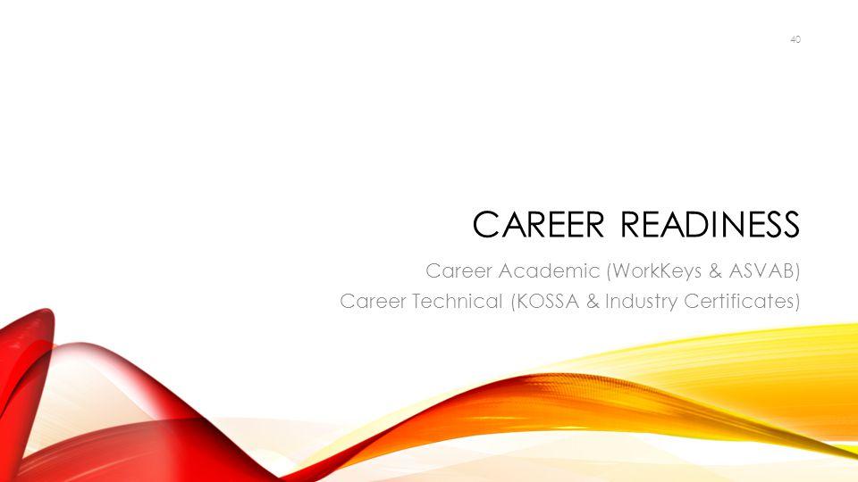 Career Readiness Career Academic (WorkKeys & ASVAB)