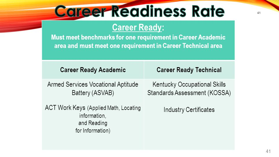 Career Ready Technical
