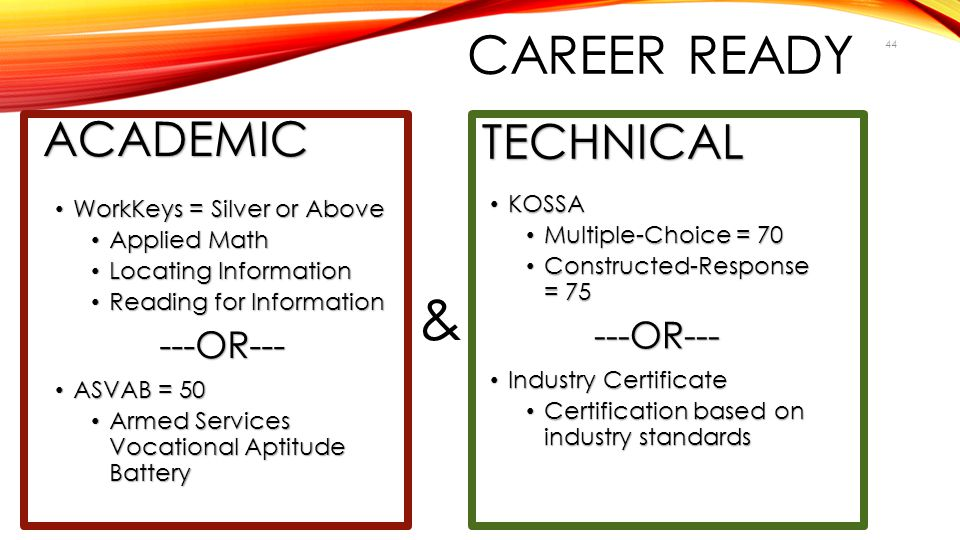 & Career Ready ACADEMIC TECHNICAL ---OR--- ---OR--- KOSSA