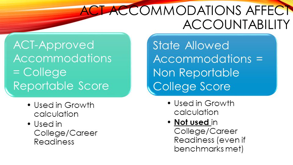 ACT Accommodations Affect Accountability