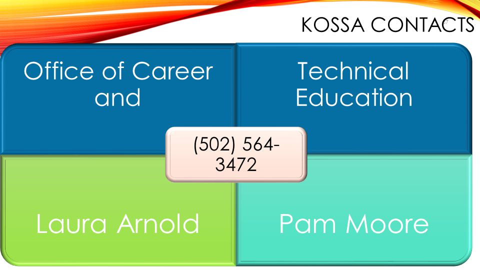 Laura Arnold Pam Moore Office of Career and Technical Education