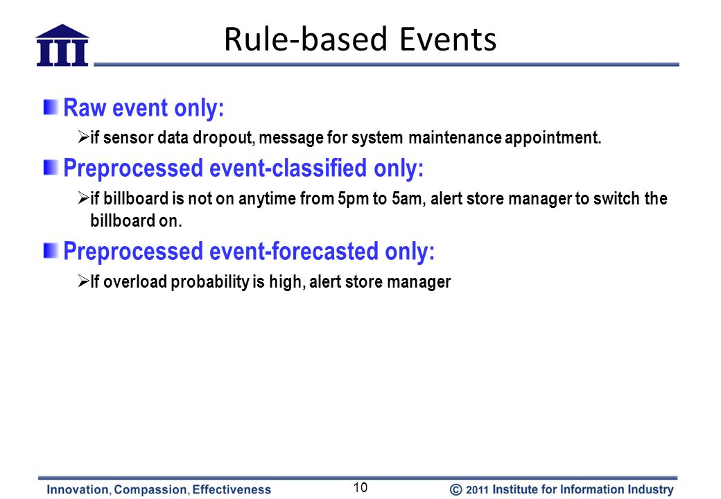 Rule-based Events Raw event only: Preprocessed event-classified only: