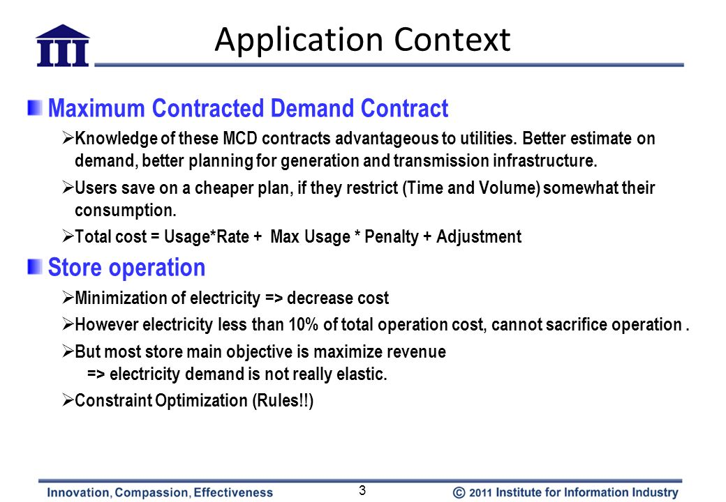 Application Context Maximum Contracted Demand Contract Store operation